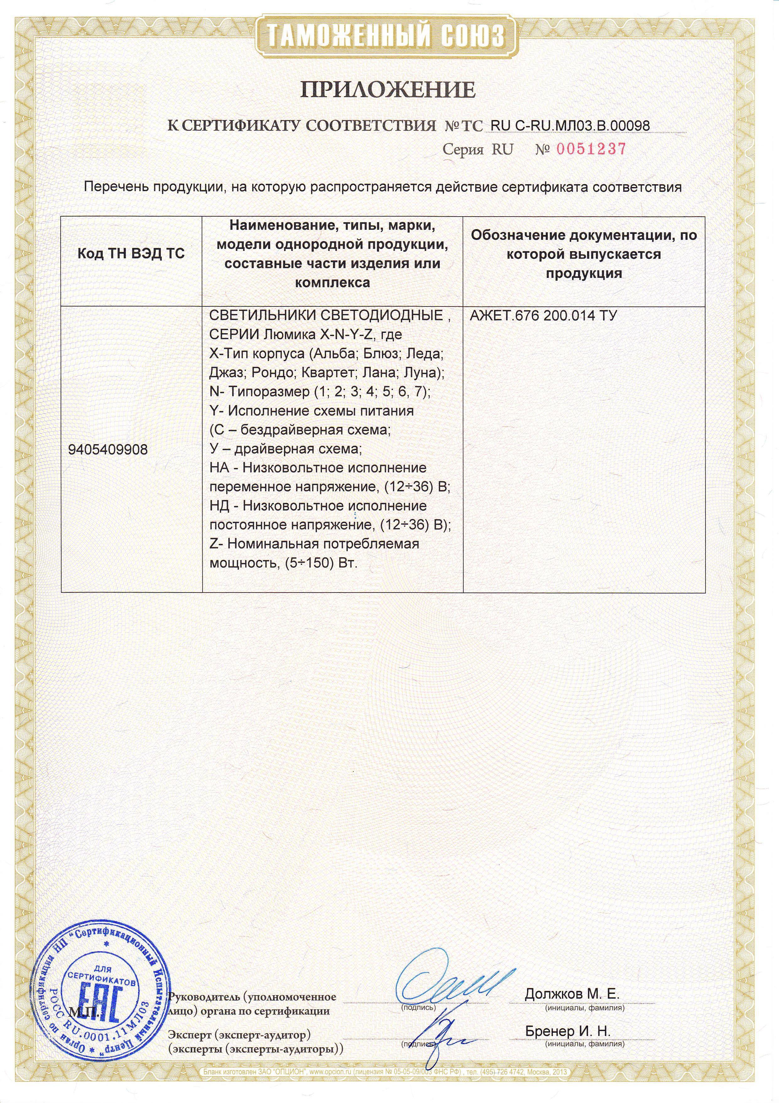Приложение к сертификату таможенного союза на светодиодные светильники серии Люмика